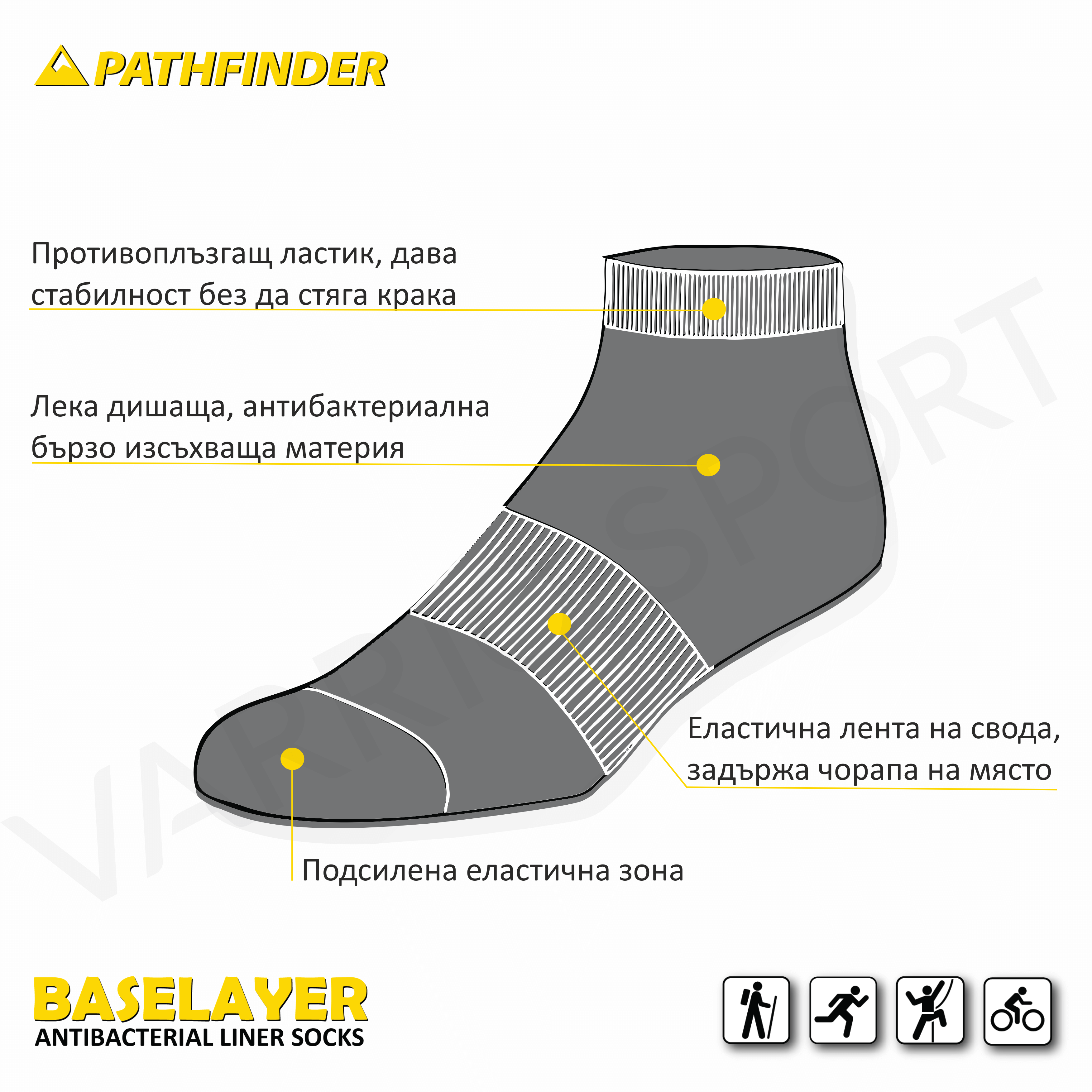 pathfinder baselayer